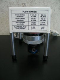 Fluid Metering RHSY Synchronous Pump